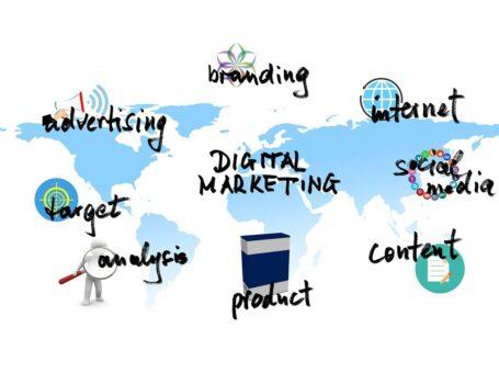 Digital Marketing Company in Coimbatore   Aegiiz Technologies