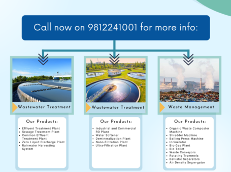 Wastewater-Water Treatment & Waste Management Consultant & Manufacturer in India