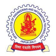 Arya College of Engineering & IT