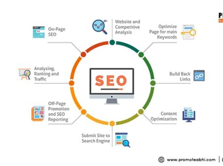 SEO Services India, Best SEO Services in Delhi | Affordable SEO Company